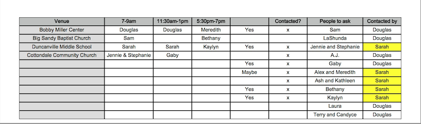 Sign-up sheet for election day.